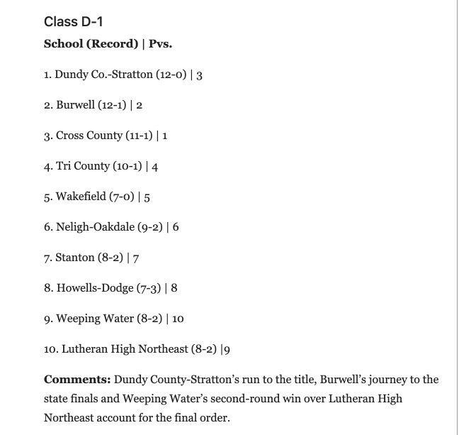 LJS FB rankings